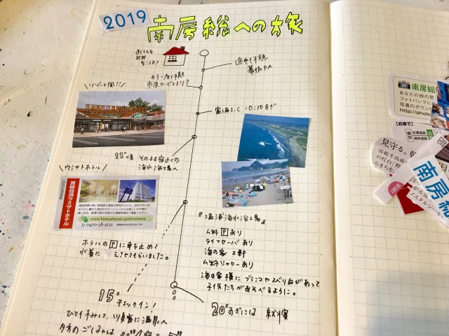 旅ノートの作り方:どんどん書き込もう