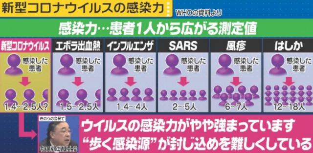 千葉県の感染者4:武漢からの旅行者40代男性